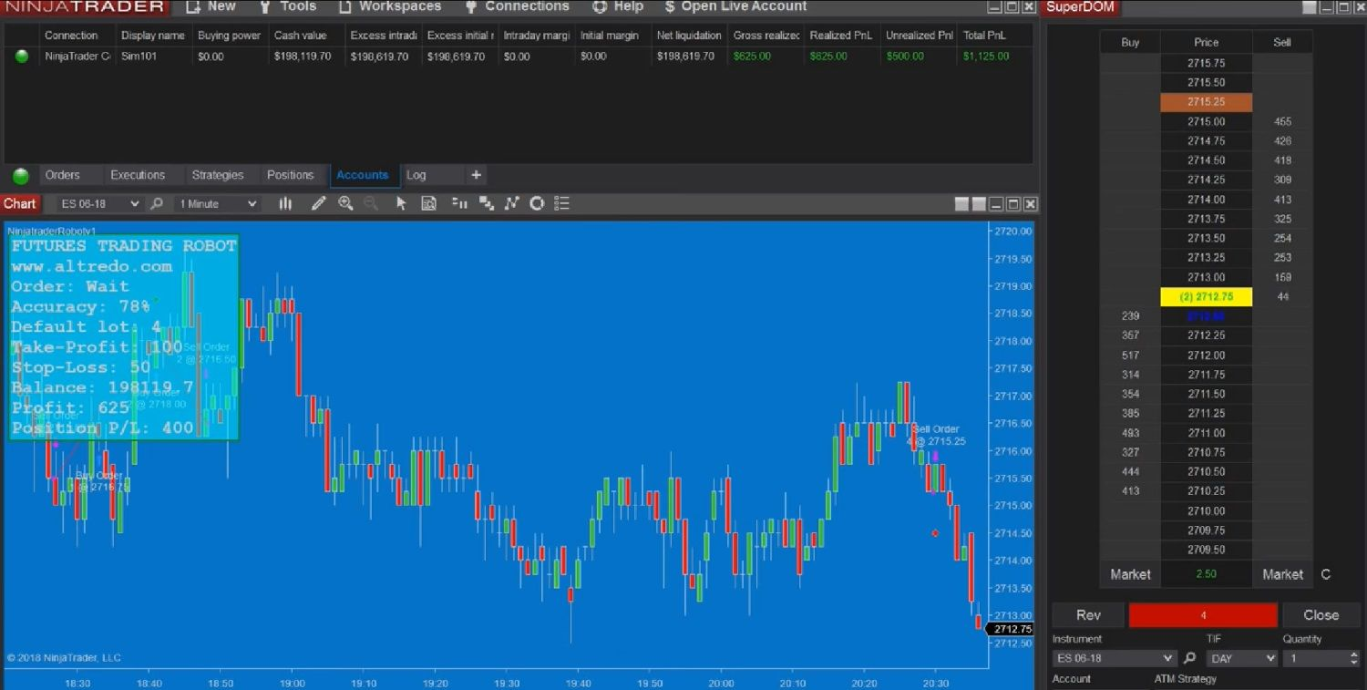 Ninjatrader Robot Is A Fully Automated Trading Software Specially
