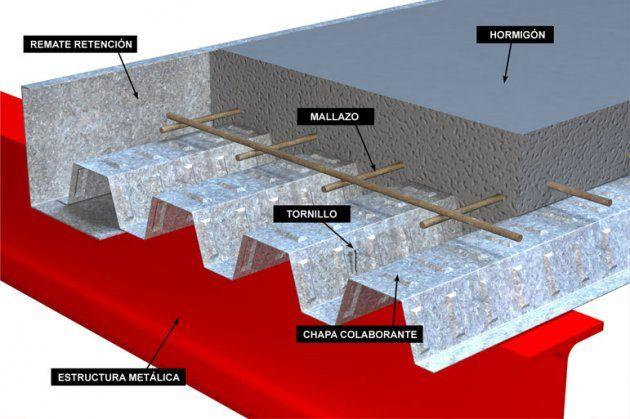 El forjado de chapa colaborante estructura metalica for Forjado estructura metalica