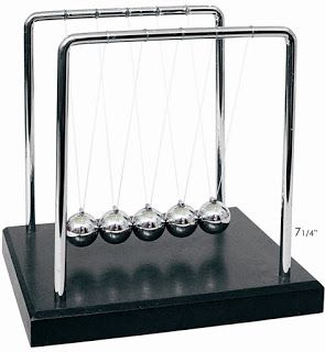 Total Fab Fun Desk Toys And Gadgets For Adults To Work With Newton S Cradle Perpetual Motion Toys Desk Toys