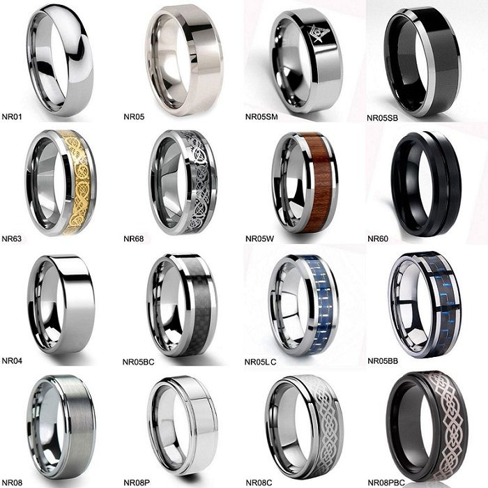 Ring Sizer Chart Inches Tungsten Wedding Ring Mens Anniversary