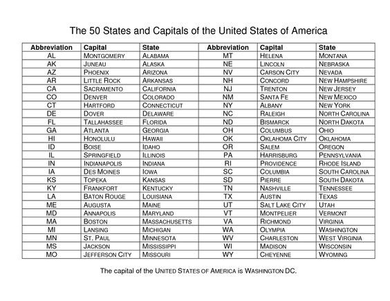 State Capitals Us States Capitals List Lol Pinterest - Us map state capitals