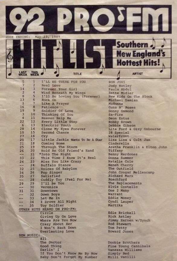 PLAYLIST 1989 92 PRO FM Hit List