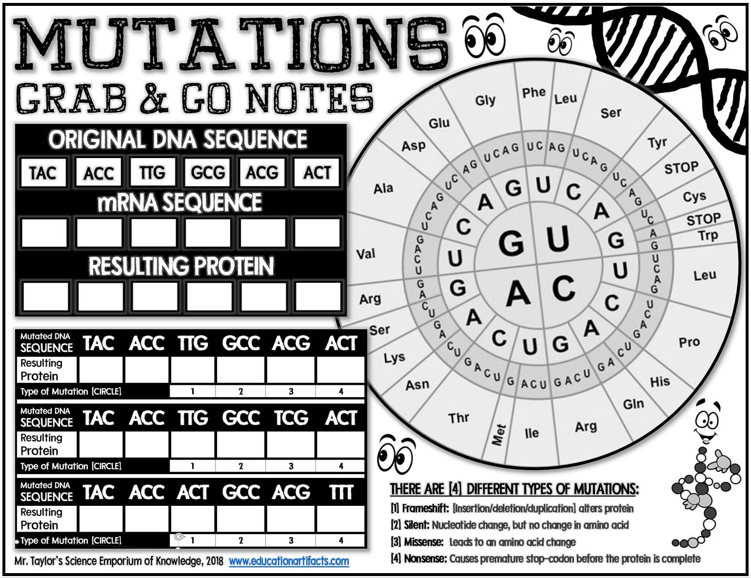 Grab And Go Notes Mutations