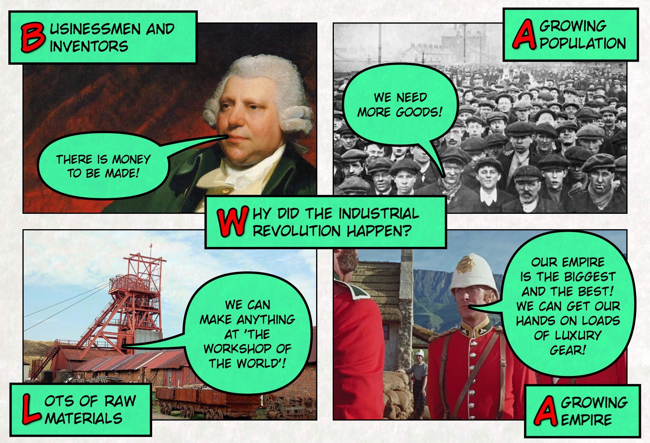 Causes Of The Industrial Revolution Comic Strip Industrial