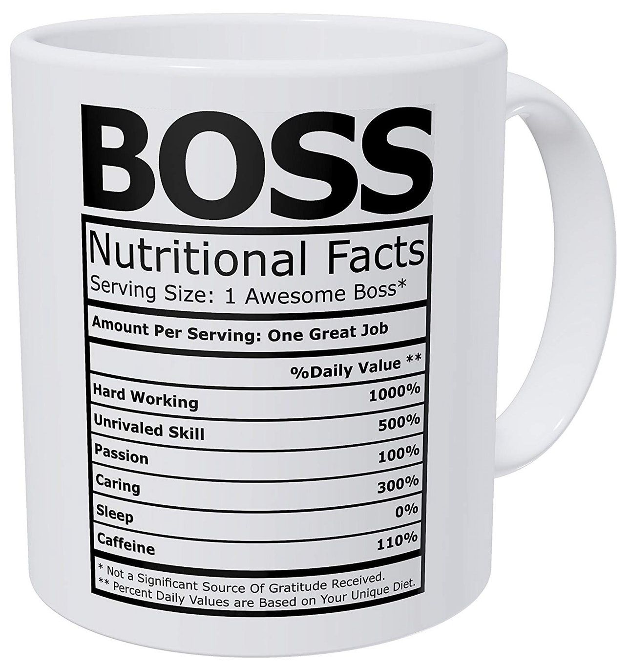 17 gifts your boss