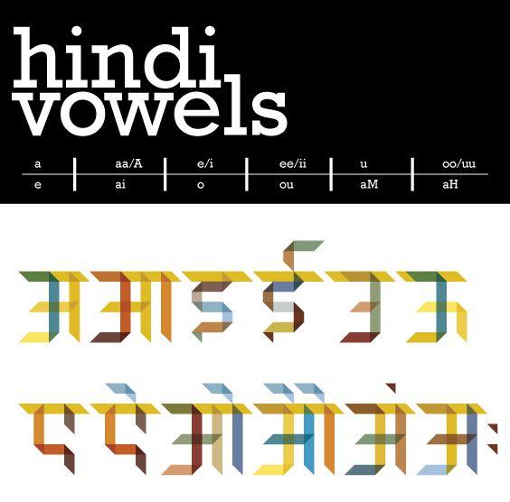 hindi is written in devanagari alphabet