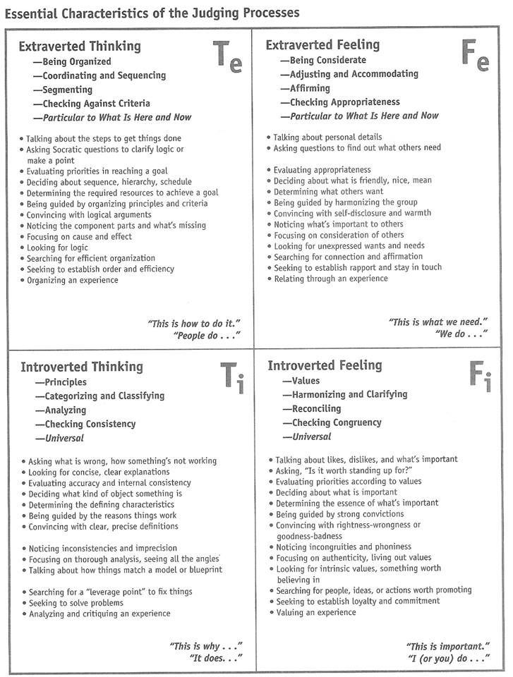 Thinking and Feeling Judging functions BK RNR teaching - general evaluation template