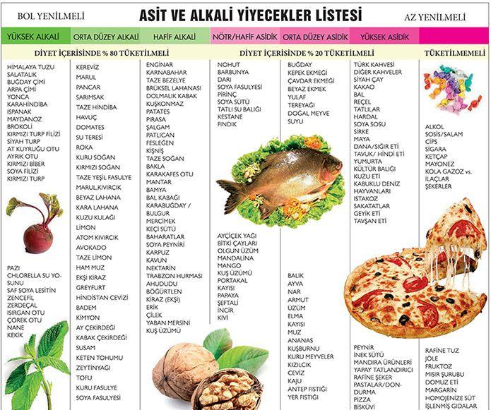 Karatay diyeti nasıl uygulanır