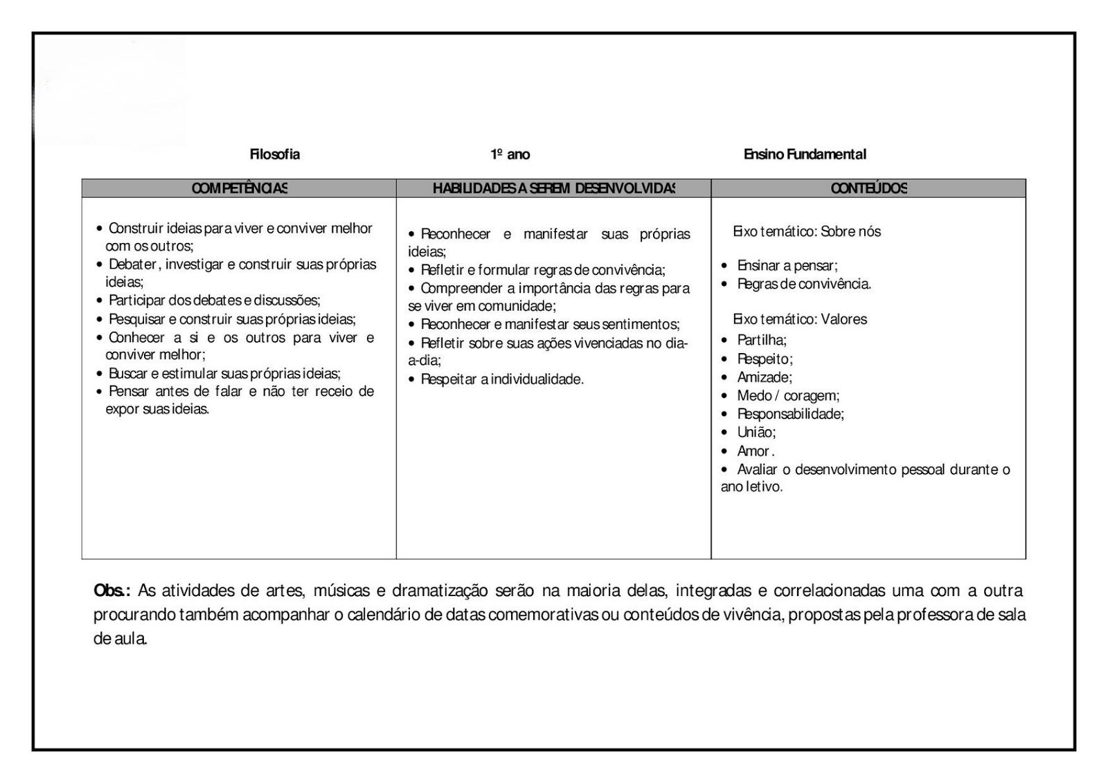 Populares Atividades para imprimir - Planejamento Anual 1° ano EF-1 (1-Abrir  BF45