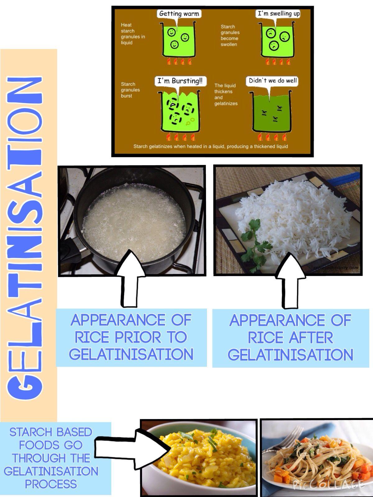 Gelatinisation
