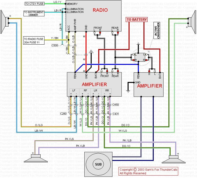 car subwoofer amp wiring diagram install car stereo amp wiring diagram