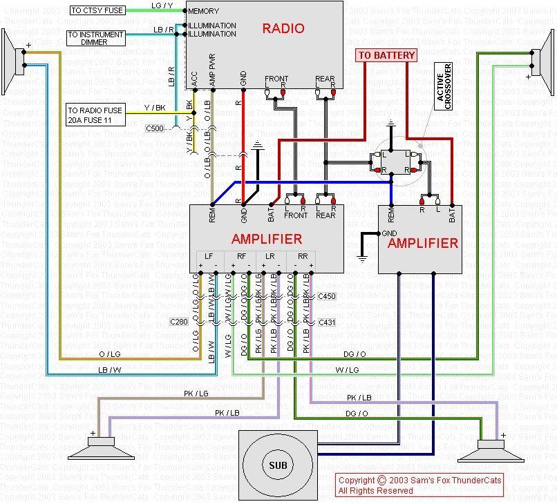 kenwood car stereo wiring diagram | DIY | Kenwood car