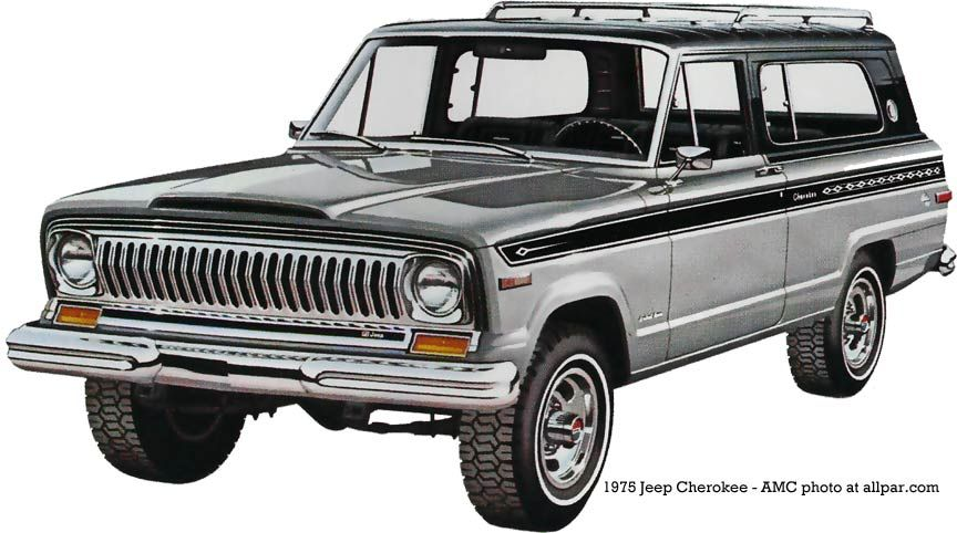 Jeep Wagoneer Off Road Pioneer And Luxury Wagon Jeep Wagoneer Jeep Jeep Cherokee