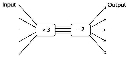 Pin auf Math Worksheets