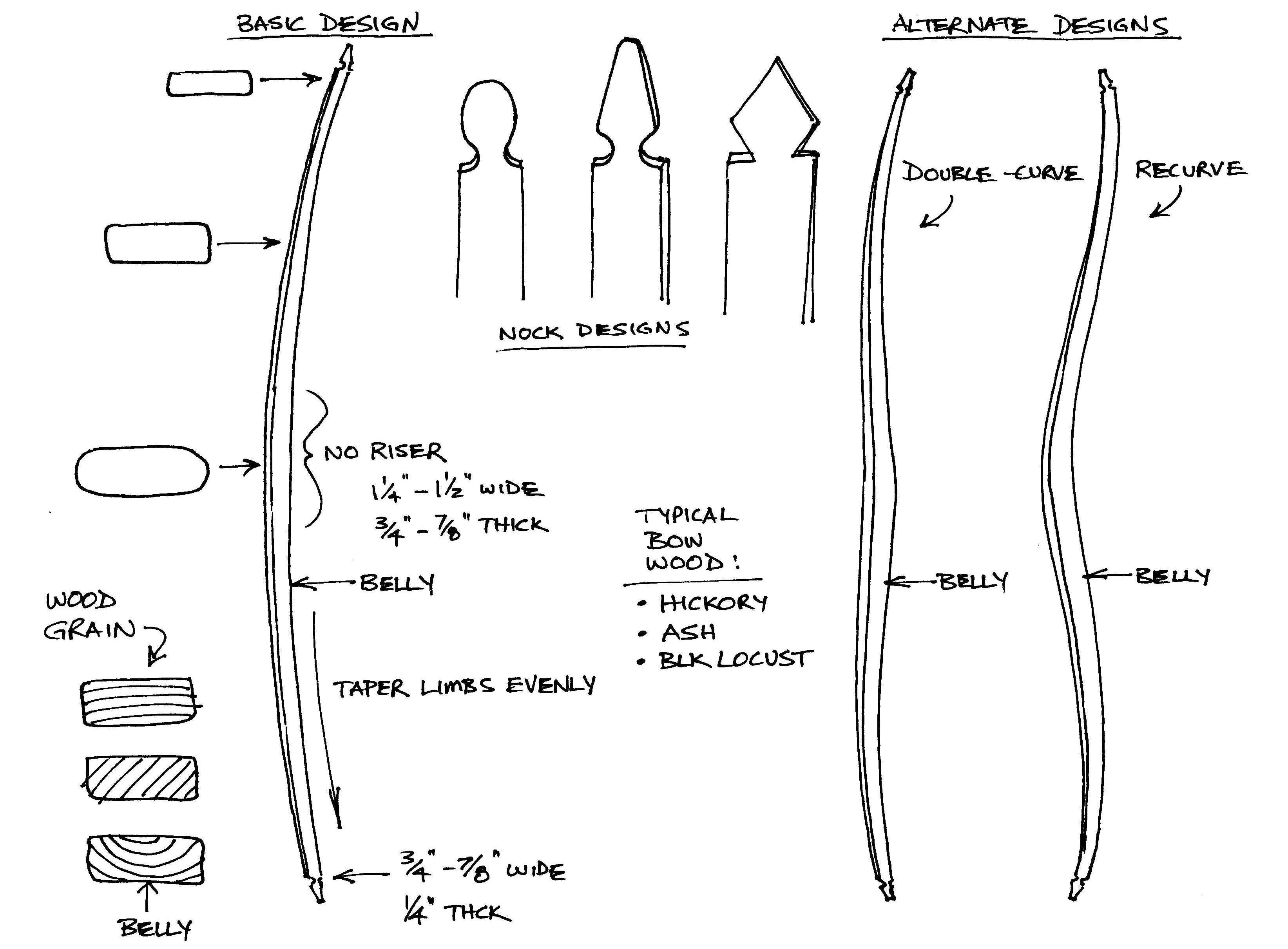 Woodland Indian Bow | Archery | Pinterest | Woodland indians ...