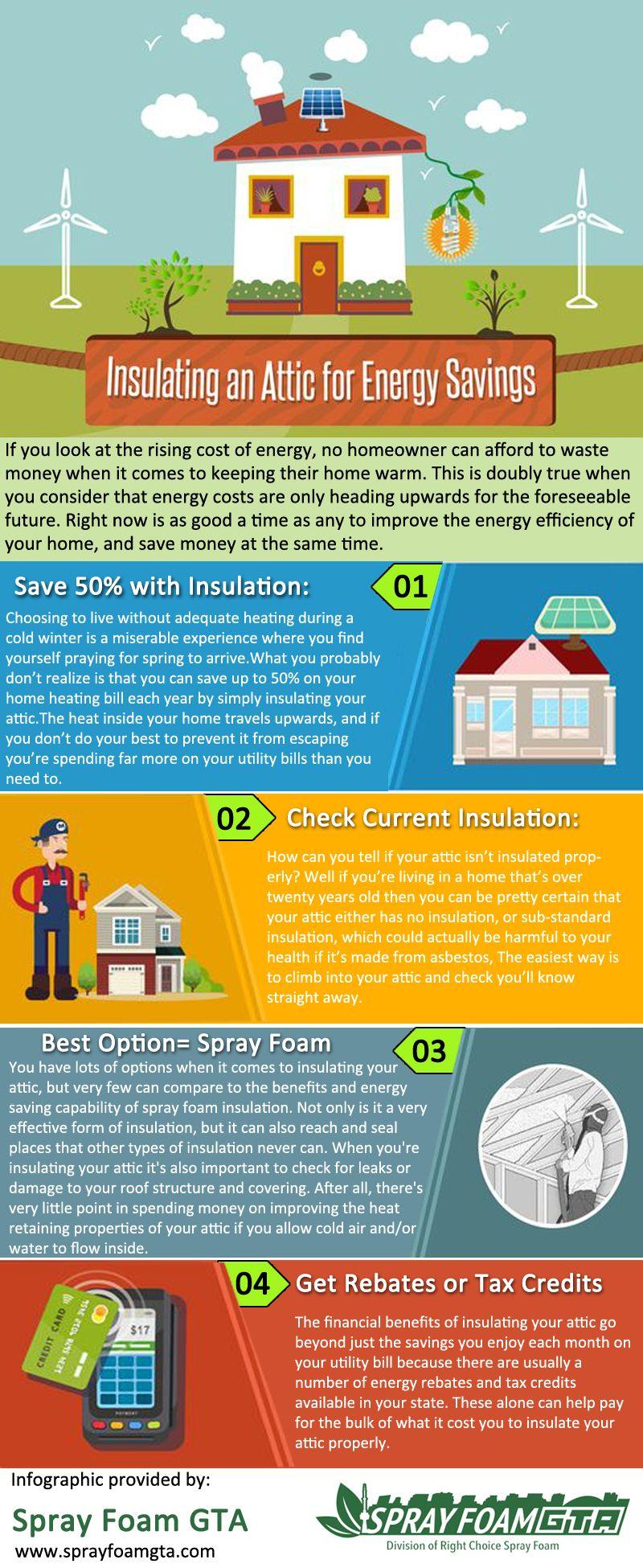 Insulating An Attic For Energy Savings Spray Foam Insulation Blown In Insulation Foam Insulation