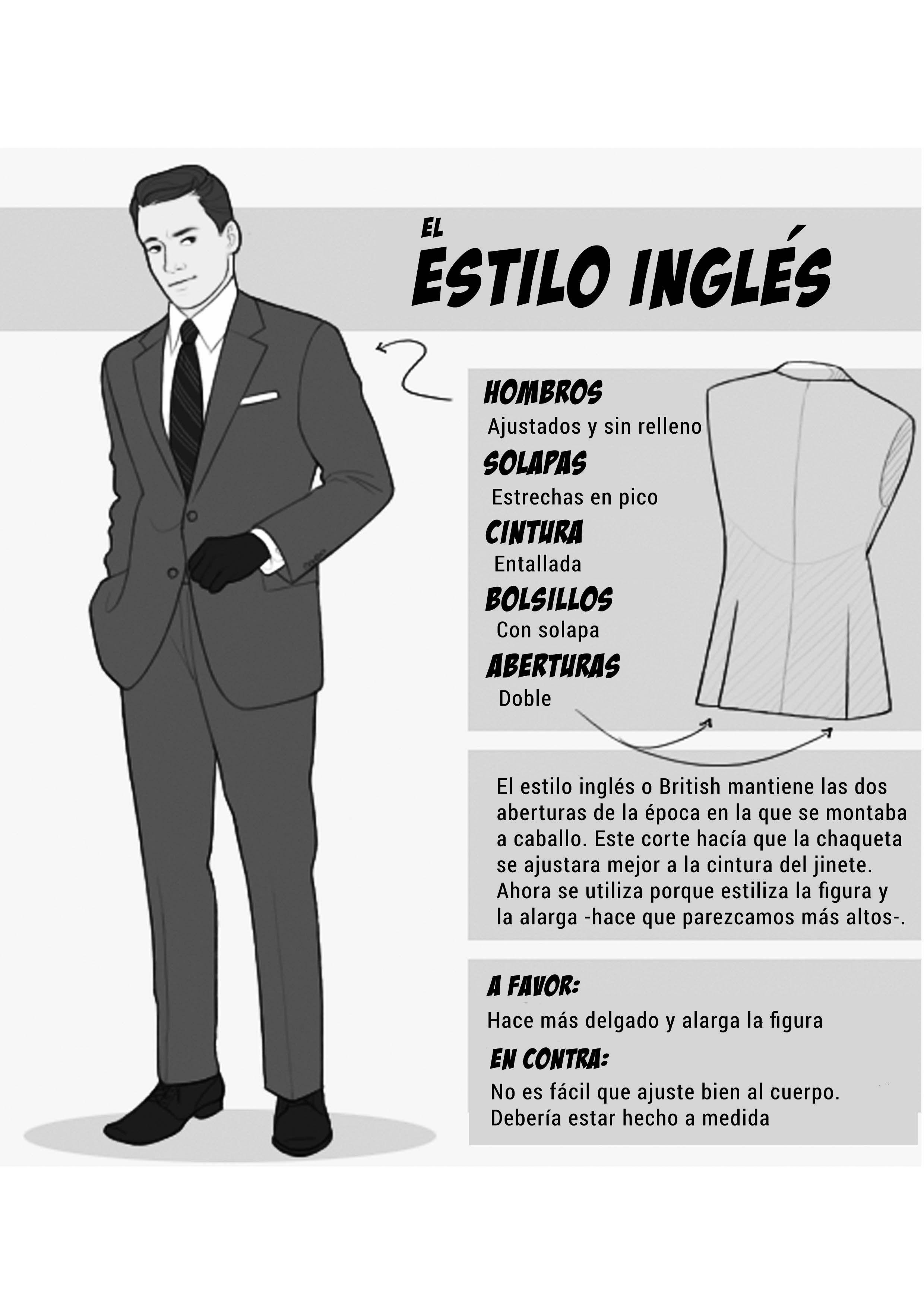 2018 De Vestir Tipos Cualquier Ocasión Correcta Forma En SwnH0U