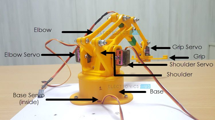 DIY Arduino & Bluetooth Controlled Robotic Arm Project with