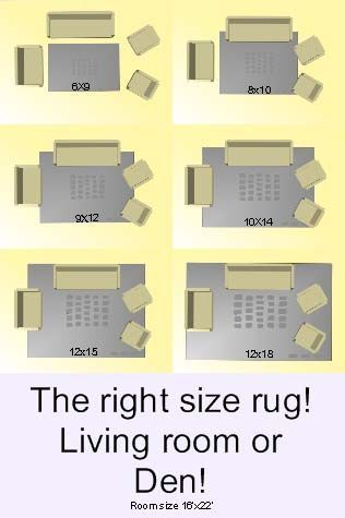 What Size Rug Fits Best In Your Living Room Area Rug
