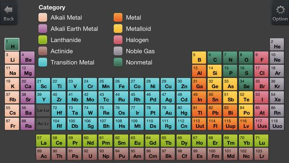 Printable periodic tables pdf periodic table chemistry and physics urtaz Gallery