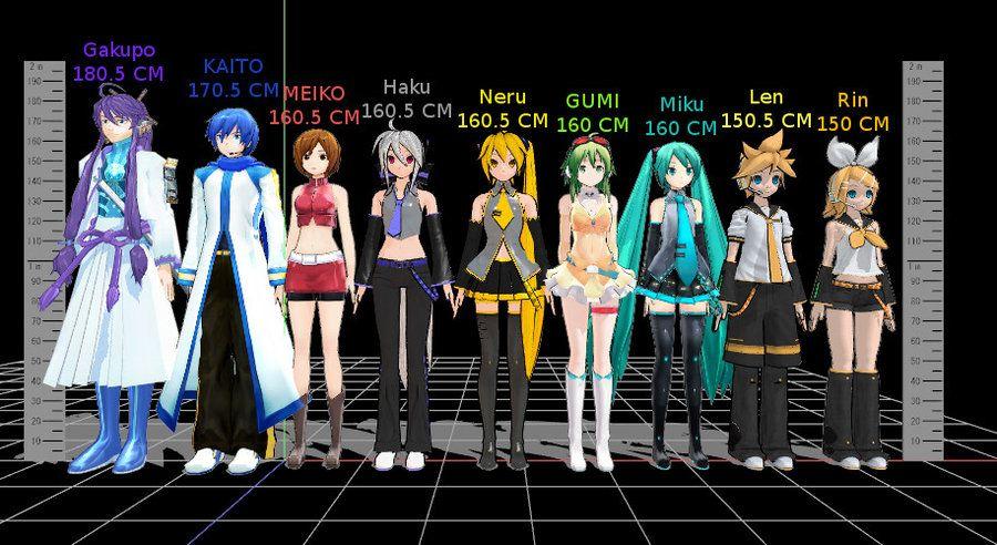 Аниме девушки персонажи с именами и картинками