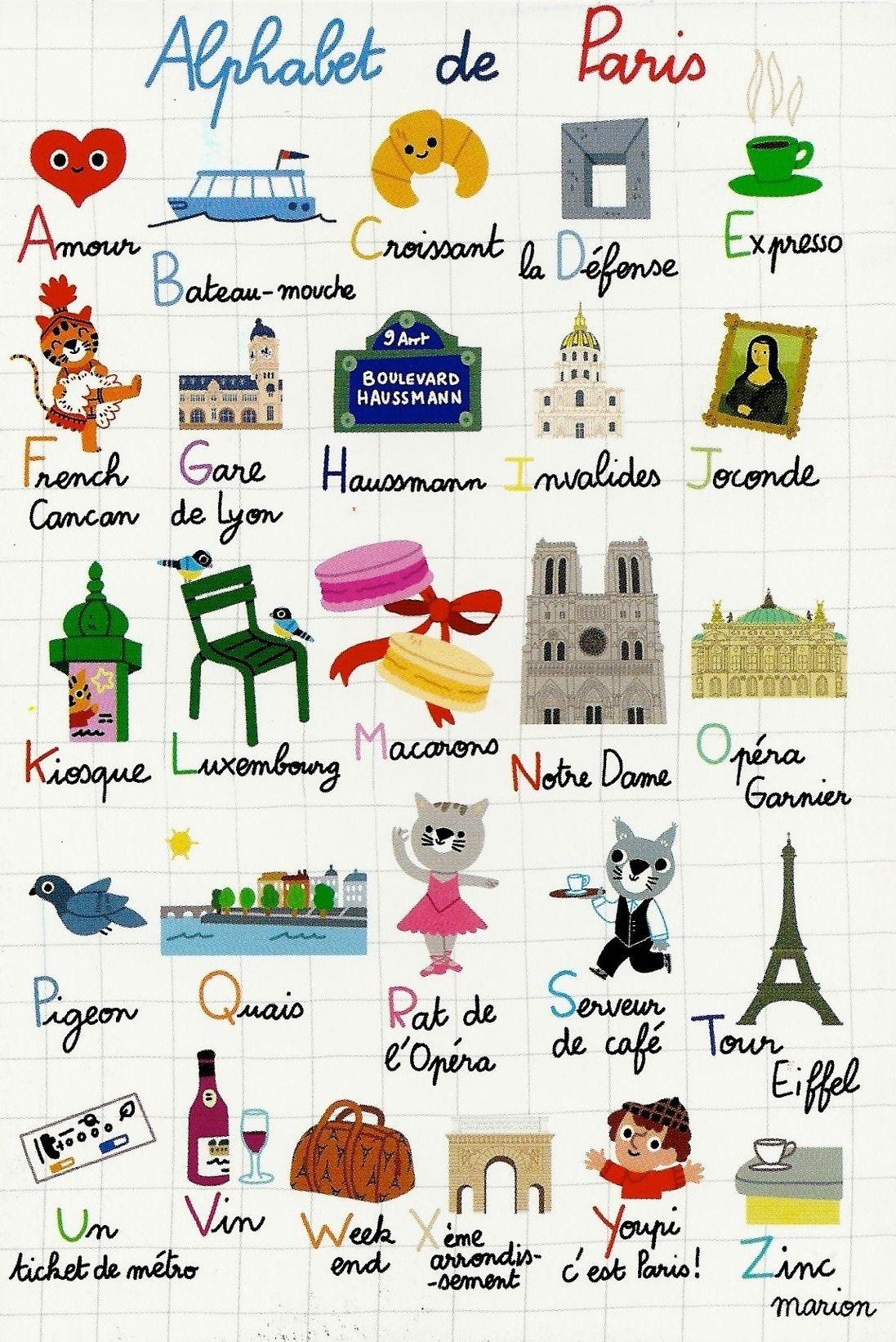 L alphabet de paris french pinterest french - L alphabet en francais a imprimer ...