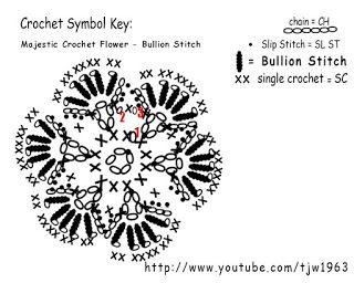 Majestic Crochet Flower Motif - Bullion Stitch