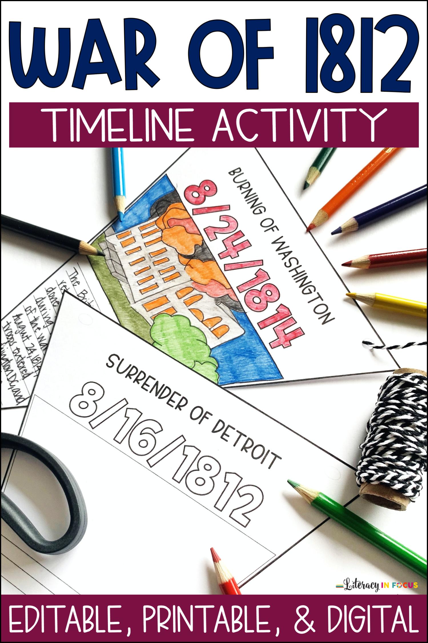 War Of Timeline Activity In