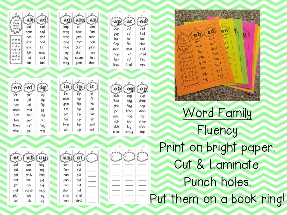 Word Family Posters Student Sheets And Fluency Strips  Students