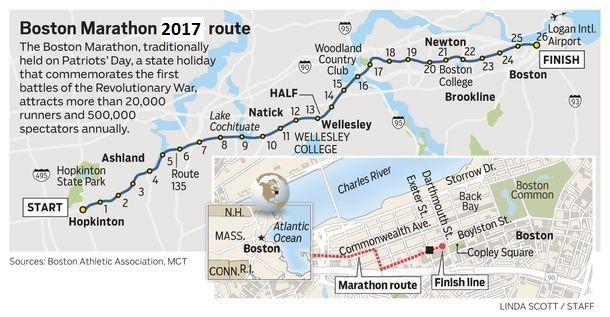 Boston Marathon Course Elevation Map.Boston Marathon 2017 Course Map Route Elevation Boston
