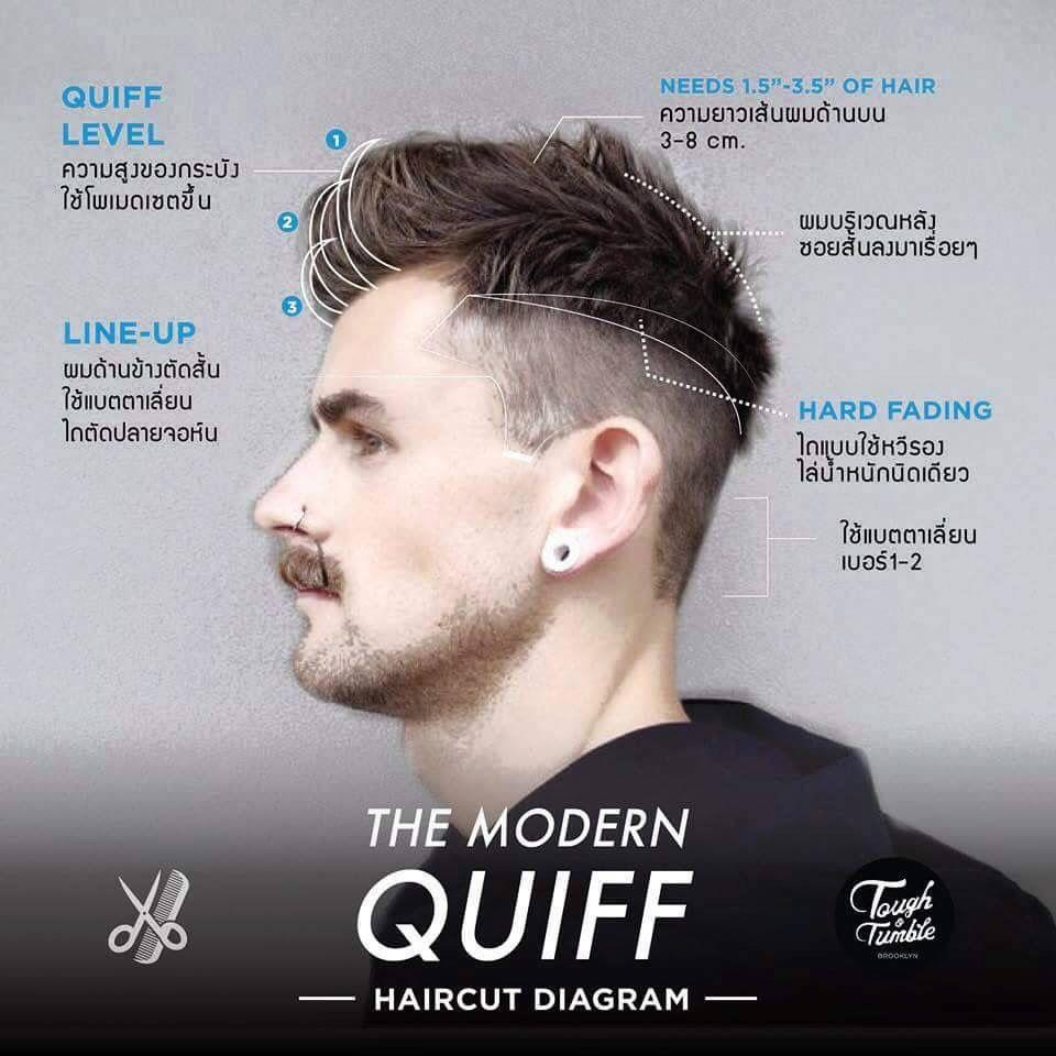 Modern Quiff Rambut Pria Potongan Rambut Pria Gaya Rambut Pria