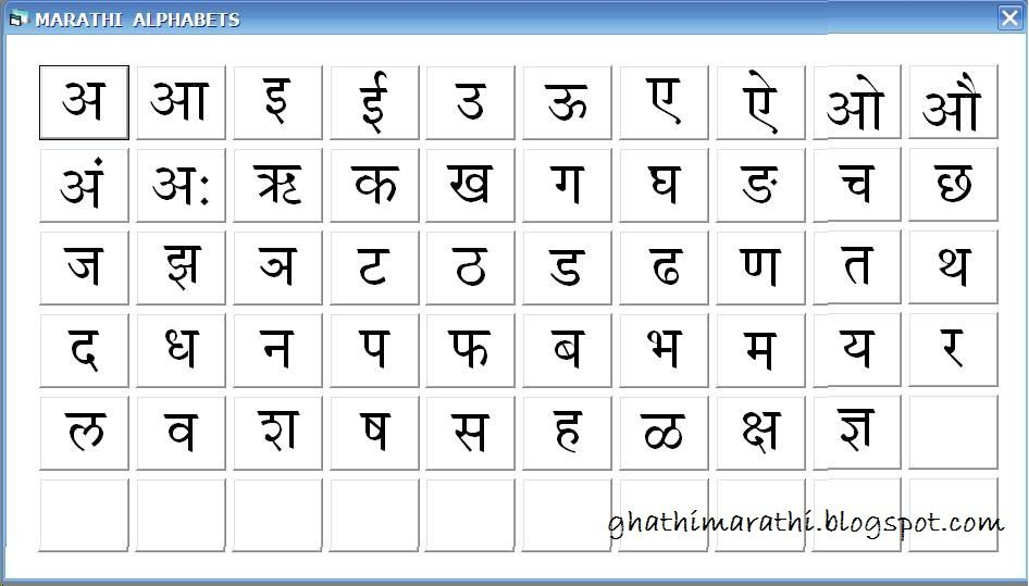 Image result for sampurna marathi barakhadi chart   Quotes   Pinterest