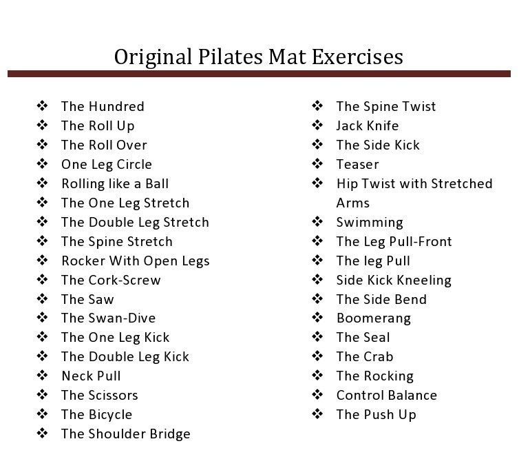 Pilates Mat Exercise Poster: 34 Original Order Of Mat Exercises. .my Goal Is To Teach