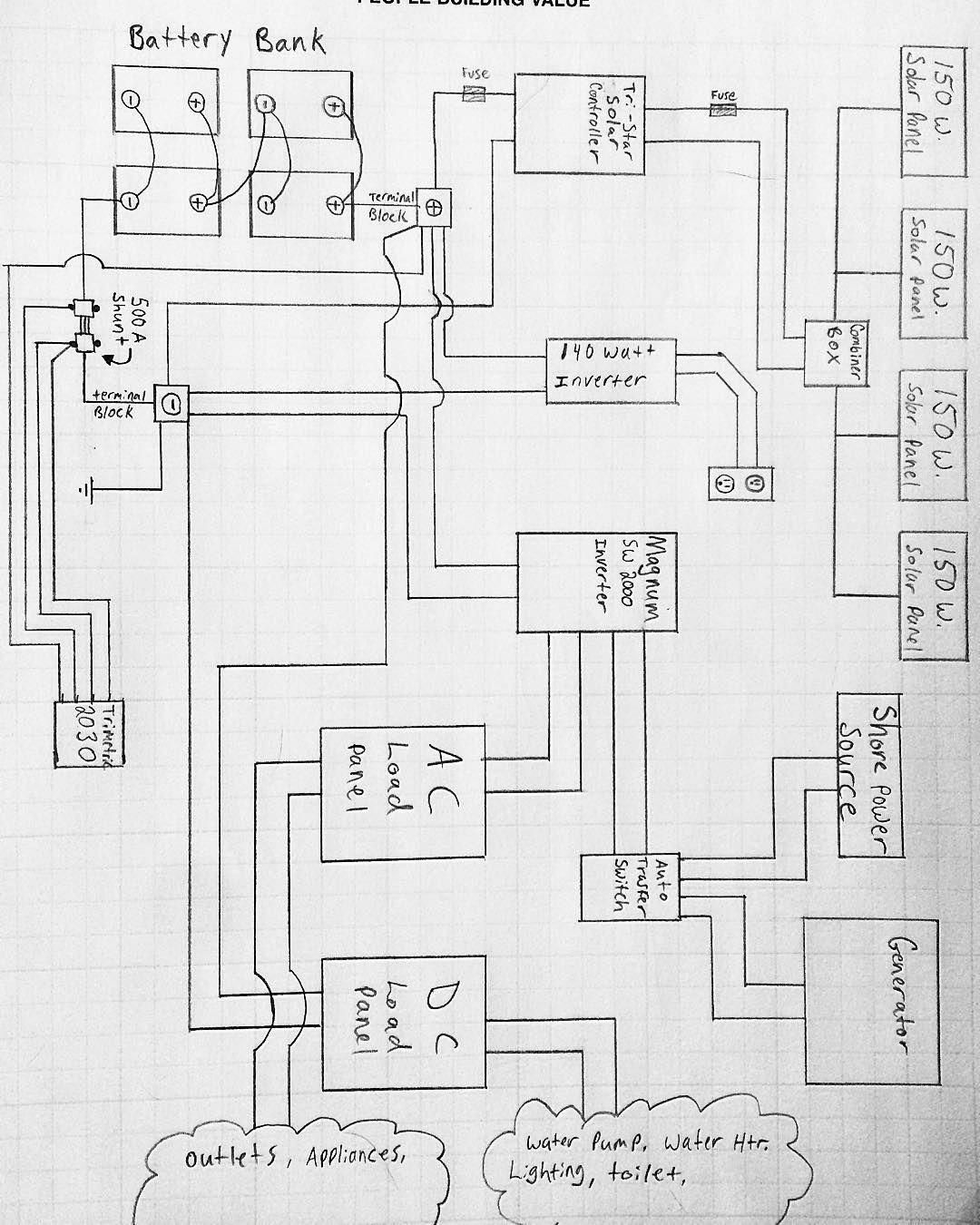 Not Enough Motivation To Do Real Bus Work So I Got Our Wiring Diagram Drawn Up Instead Midwestwanderers Offthegrid Electrical Layout Skoolie School Bus Rv