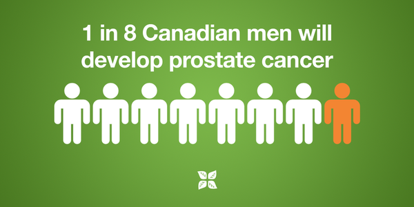 September is Prostate Cancer Awareness Month — it's the most common cancer in Canadian men