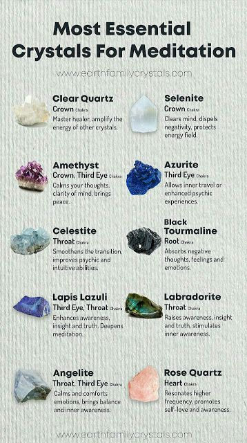 How To Pick The Right Crystal For Your Zodiac Sign In 2020 Crystal Healing Chart Meditation Crystals Crystal Healing Stones