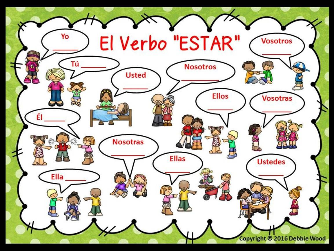 Spanish Verb ESTAR Posters and Worksheets/ Classroom Décor ...