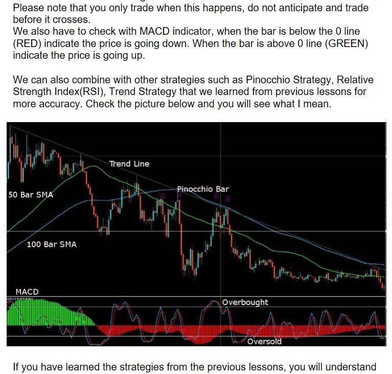 Binary Options Trading Strategies Newsletter 4x Trading