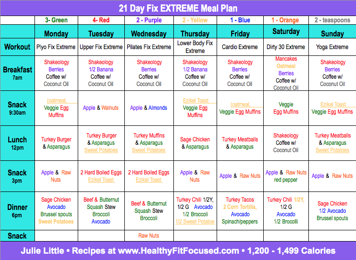 21 Day Fix Extreme Meal Plan, 21 Day Fix extreme, Insanity Max 30 ...