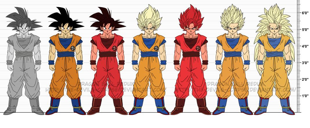 Kakarotto Son Goku Alignment Neutral Good Born Age 737 29 Year Old Race Saiyan Home Planet Vegeta Born Dragon Ball Z Character Illustration Son Goku