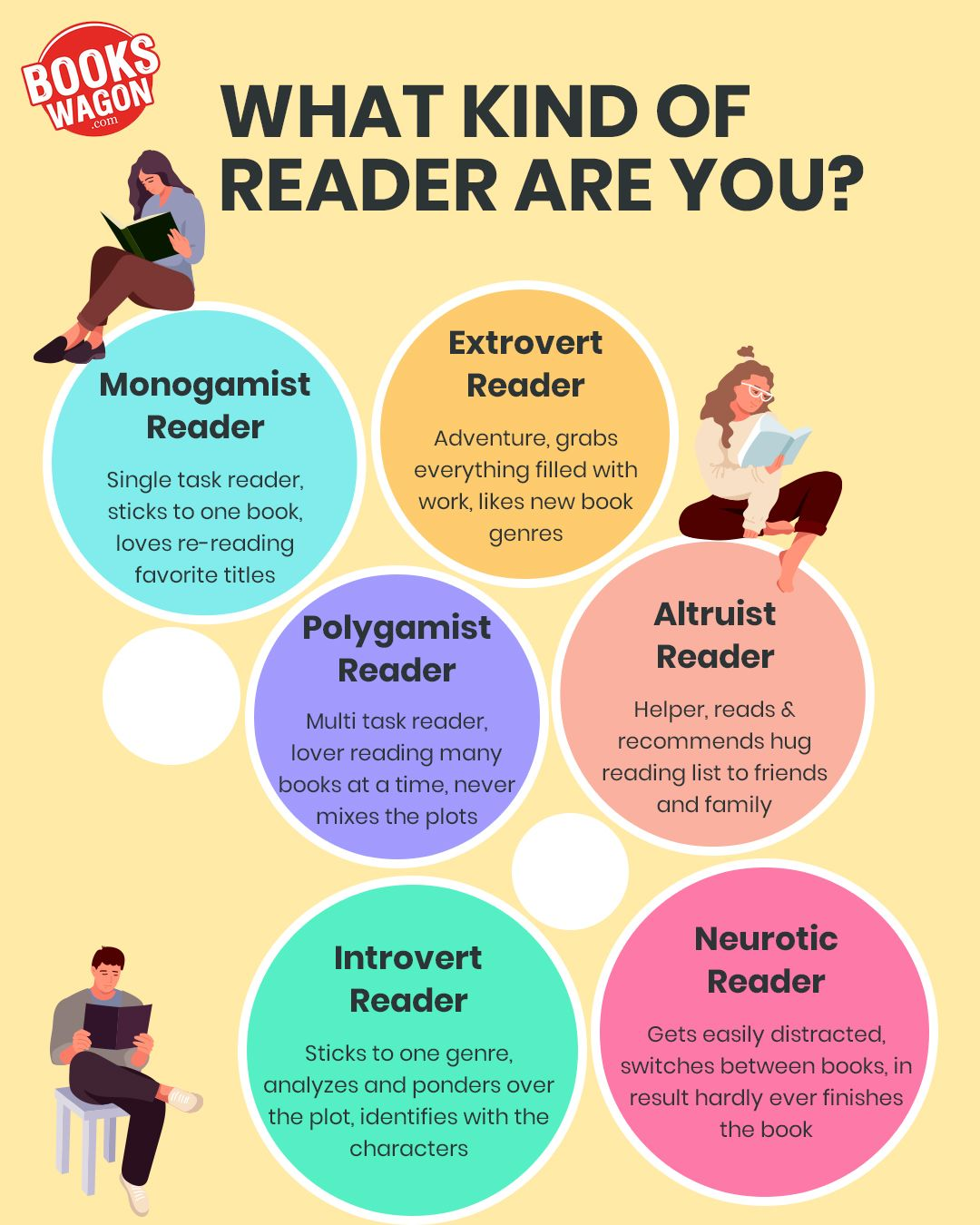 What Types Of Books Should Buy For Your Kids Inspirational Books To Read Reading Genres Types Of Books