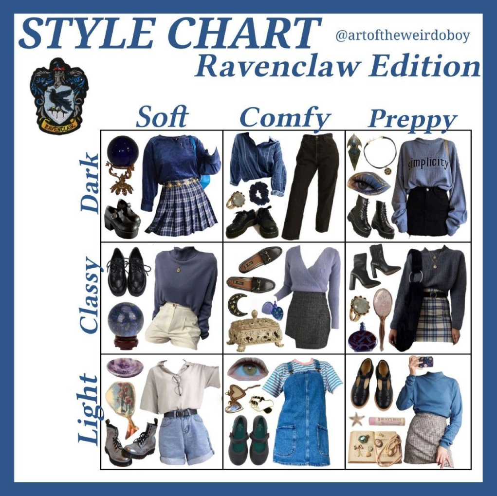 Battlestar Galactica Ravenclaw Outfit Bufanda Ravenclaw Ra Aesthetic School Outfits Uniform Ravenclaw Outfit Harry Potter Houses Outfits Hogwarts Outfits