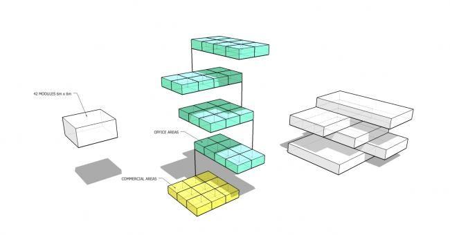 Modular Architecture Diagram
