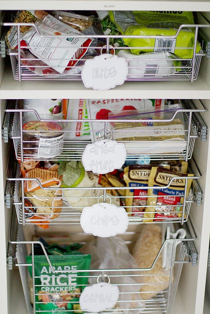 How to get yourself organized in 2018 organizing pantry and how to get yourself organized in 2018 organizing pantry and organizations solutioingenieria Images