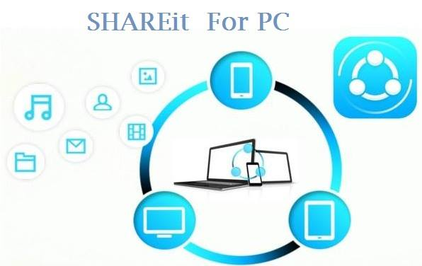 SHAREit Apps Free Download Android APK For PC Mobile
