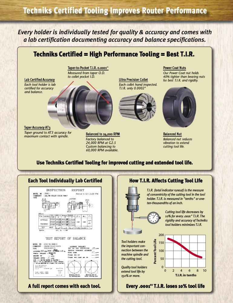 """#CNC Router Tooling. Every holder is individually tested for quality & accuracy and comes with a lab certification   documenting accuracy and balance specifications. Balanced to 25,000 RPM  Factory balanced to G2.5 at 25,000 RPM. T.I.R. 0.0001"""" Measured from taper O.D. to collet pocket I.D. Precision Collet  Each collet is hand inspected for quality. T.I.R. only 0.0002"""". Power Coat Nuts  Holds 40% tighter than bearing nuts, for best safety."""