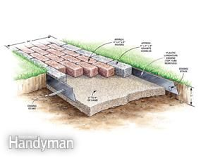 Build a Brick Pathway in the Garden - Step by Step | The Family Handyman