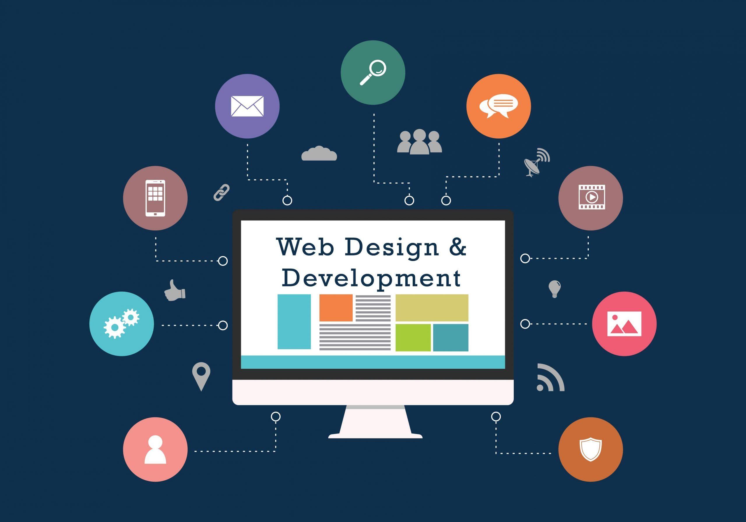 What Is Website Development In 2020 Web Development Design Web Design Agency Web Design Company