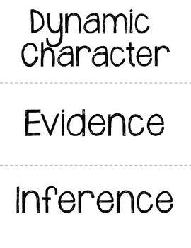 Free English Language Arts Word Wall for Grades 7-12