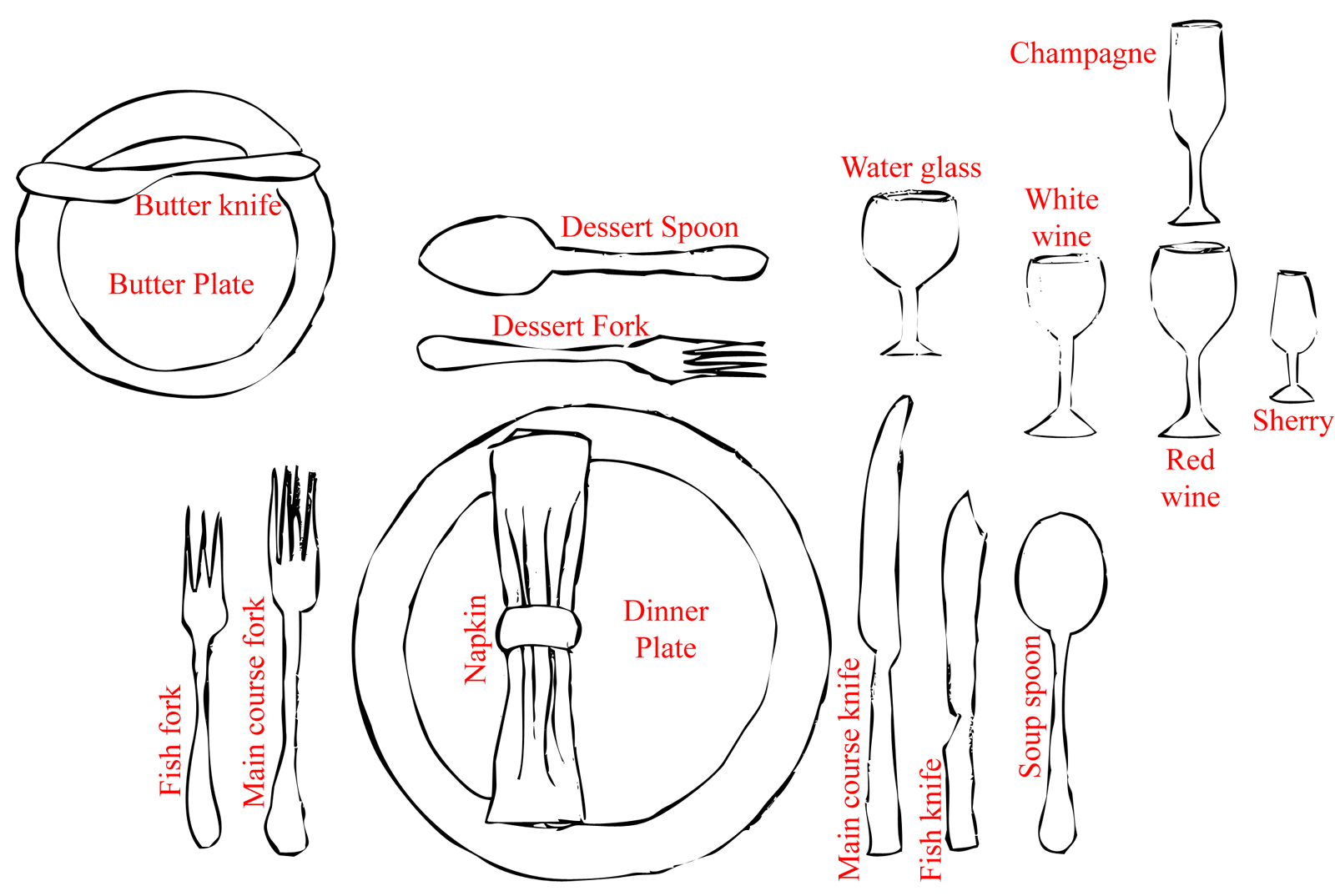 medieval table settings | Formal Dinner Settings | Prop Agenda  sc 1 st  Pinterest : victorian table setting diagram - pezcame.com